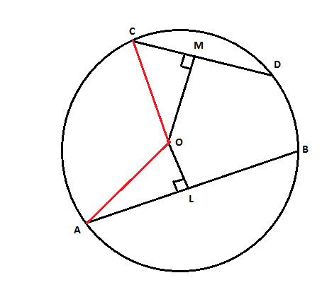 Proof That In A Circle Longer Chord Is Nearer To Center Math Circles