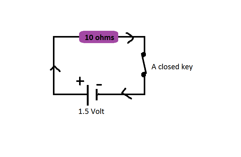 draw a circuit diagram of a circuit consisting of a cell