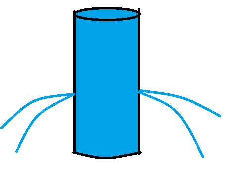 draw a diagram that shows that liquid exerts equal pressure at samedraw a diagram that shows that liquid exerts equal pressure at same depth science force and pressure 9484351 meritnation com