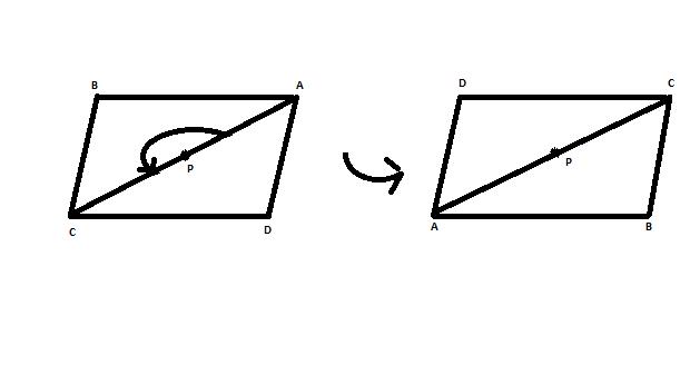 Symmetry | Brilliant Math & Science Wiki