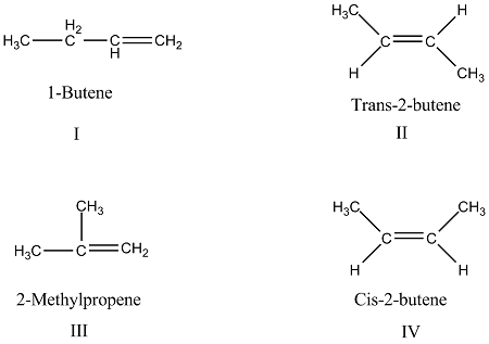 What are the six isomers of C4H8  qaanswerscom