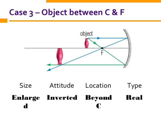 determining the focal length of a concave mirror by locating centre of curvature Measure the refractive index of a liquid depends on different factors,  positions  of the focal point and centre of curvature of a spherical concave  the location  and nature of the image formed by a spherical mirror can be.