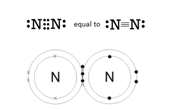 N2 Dot Structure The electronic configu...