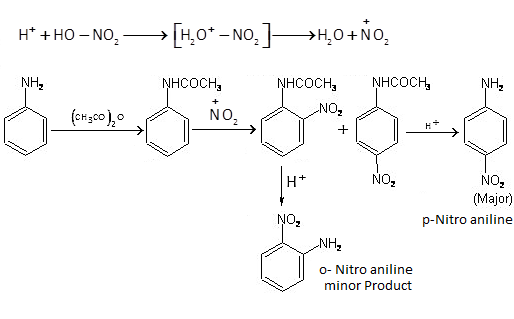 preparation of p nitro acetanilide P-nitroacetanilide   c8h8n2o3   cid 7691 - structure, chemical names, physical and chemical properties, classification, patents, literature, biological activities .