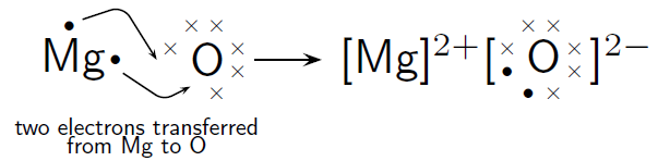 Electron Dot Structure Of Magnesium Hydroxide