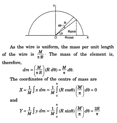 Mass Moment Of Inertia Semicircular Ring