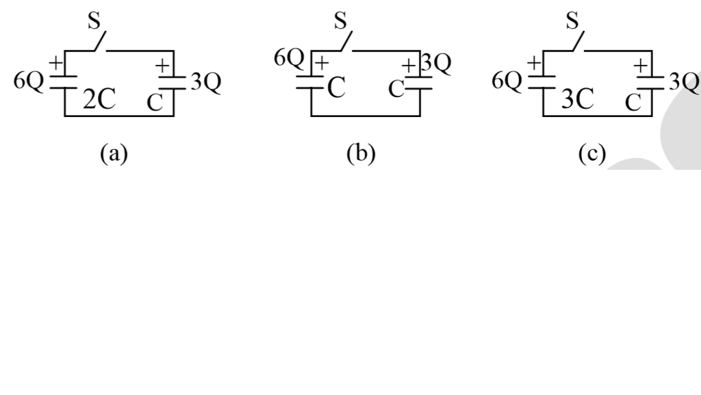 Three circuits, each consisting of a switch \'S\' and two capacitors ...