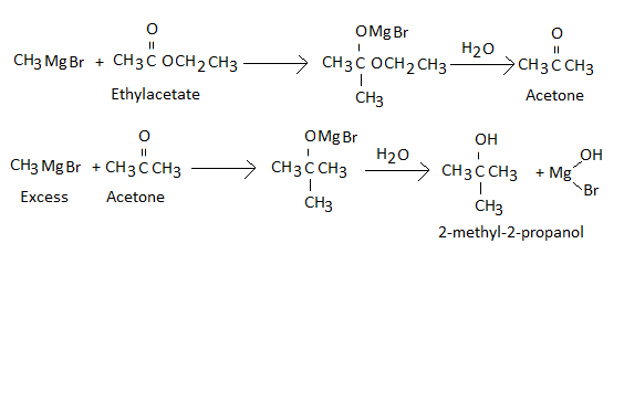 Ethyl acetate reacts with CH 3MgBr to form - Chemistry