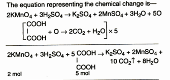 calculate the volume of 0 05 KMno4 solution required to oxidised