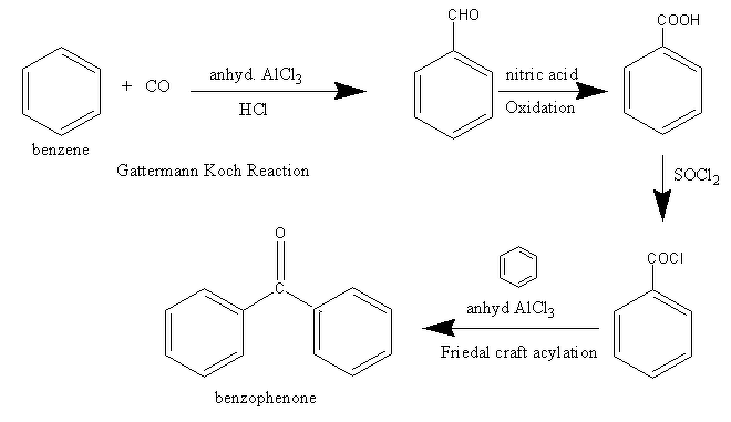 How will you convert benzene into benzophenone - Chemistry