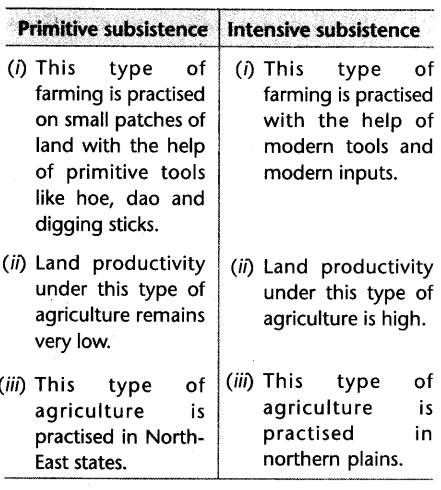 Difference between primitive subsistence farming and ...