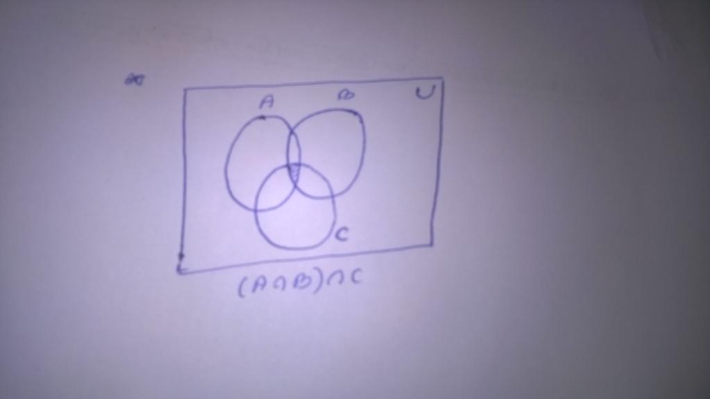 A Intersection B Intersection C Venn Diagram Math Sets 10610345
