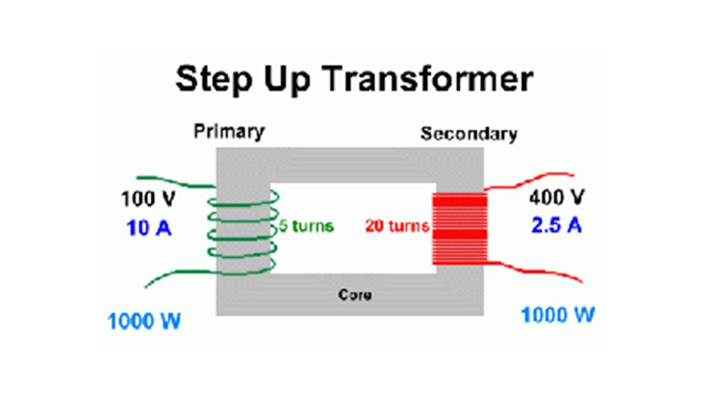 step motor wiring diagram how to draw labelled diagram of step-up and step-down ... #12