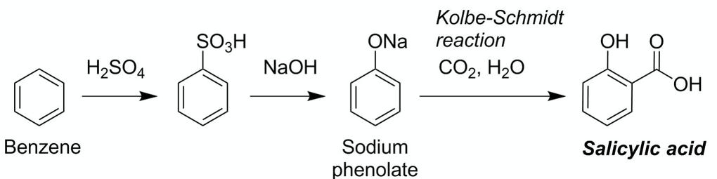 synthesis of salicylic acid from benzene