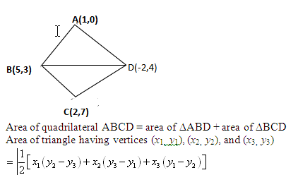 Find the area of a quadrilateral abcd whose vertices are a10b5 dear student ccuart Gallery