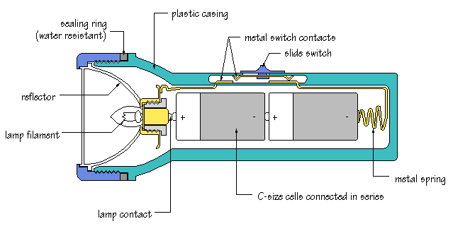 Welding Torch Diagram