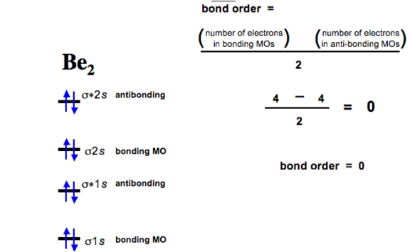 By calculating the bond order only we can check whether ...