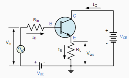 explain transistor as a switch - Physics - Semiconductor ...