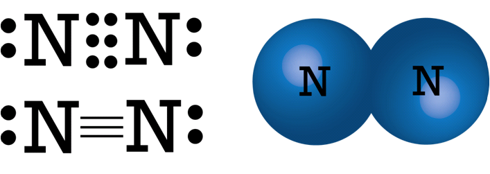draw the electron dot structure of nitrogen molecule