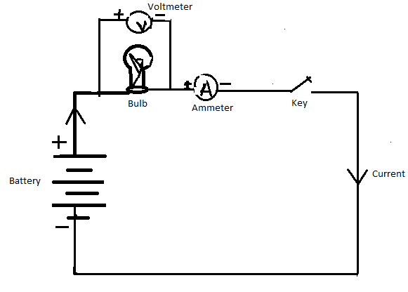 draw a circuit diagram consisting of a battery having 3