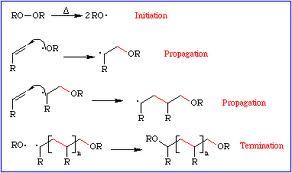 free radical polymerization of styrene using