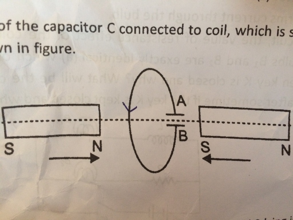electromagnetic induction popular questions cbse class 12 science