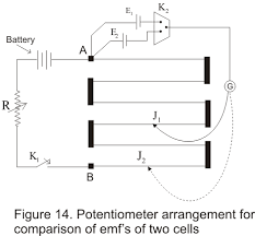 state the principle of potentiometer explain with help of a circuitpotentiometer consists of a long resistive wire l made up of mangnine or constantan and a battery of known voltage v called driver cell