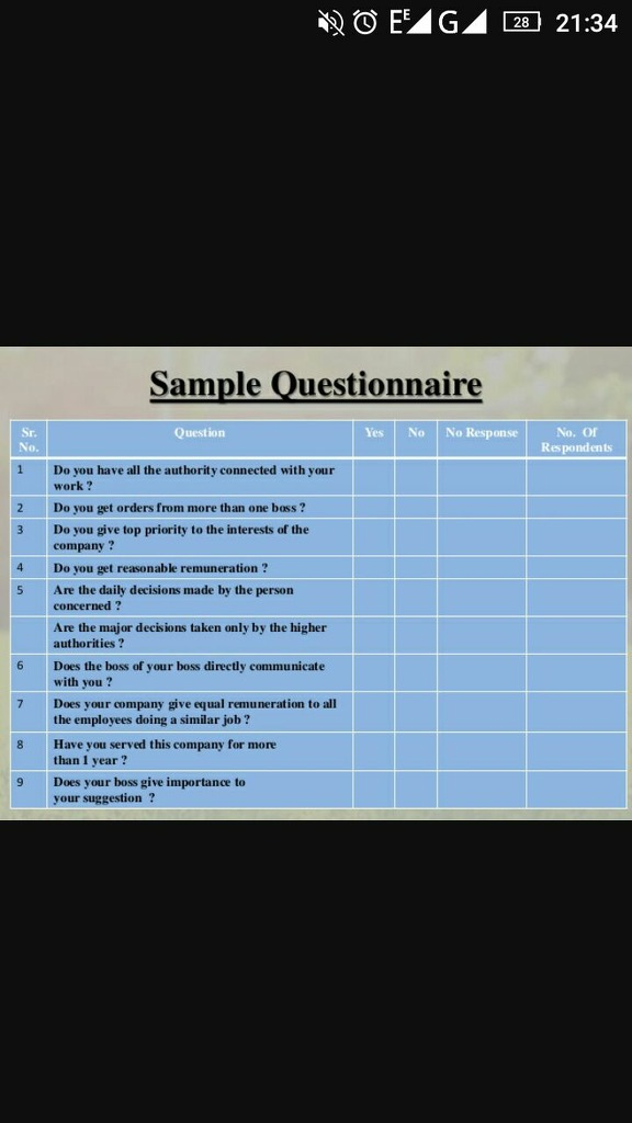 Sample Questionnaire For Bst Project On Management Fayol
