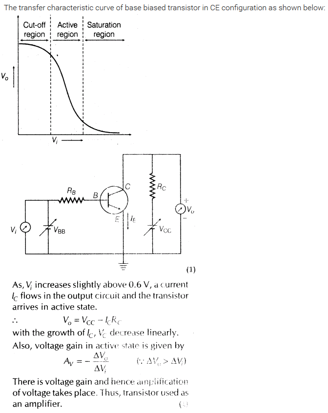 Draw The Circuit Diagram And Transfer Characteristics Of A Base Biased Transistor In Common Emitter Configuration Explain Briefly The Physics Semiconductor Electronics Materials Devices And Simple Circuits 10982059 Meritnation Com