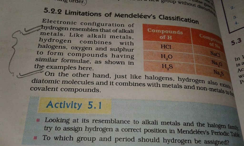 Why could no fixed position be given to hydrogen in mendeleev s two points in ncert urtaz Images