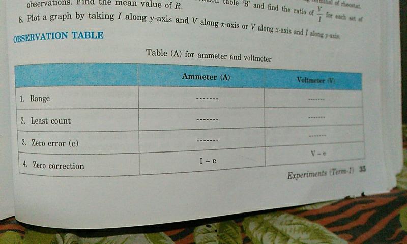 Solve this: an va ue of R et•va 8 plot a graph by taking I along y
