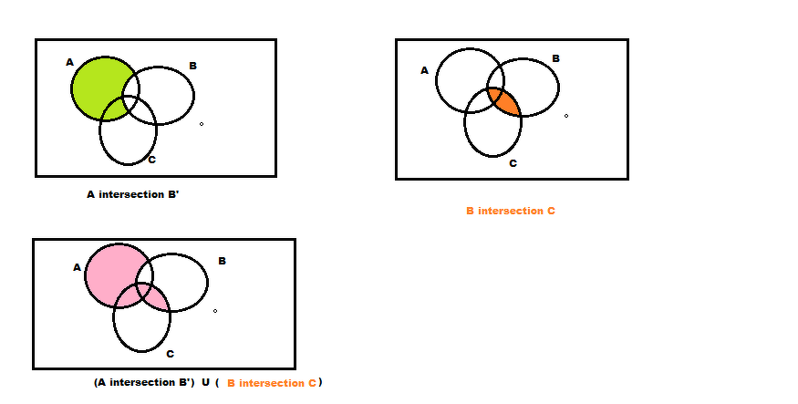 The Set A Intersection Bub Intersection C Is Equal To Show