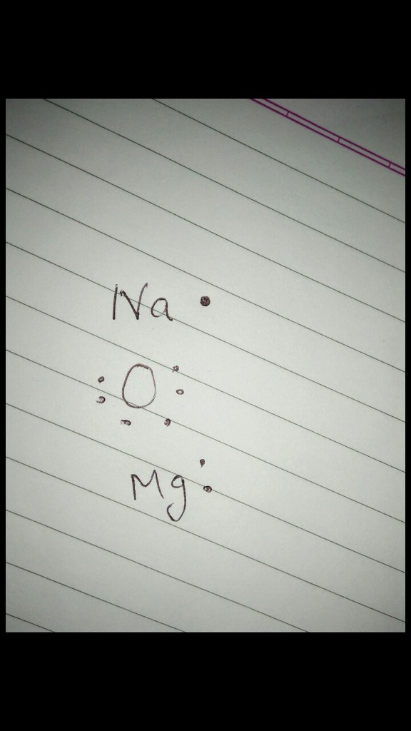 Write the electron dot structure for sodium,oxygen and ... Electron Dot Diagram For Sodium