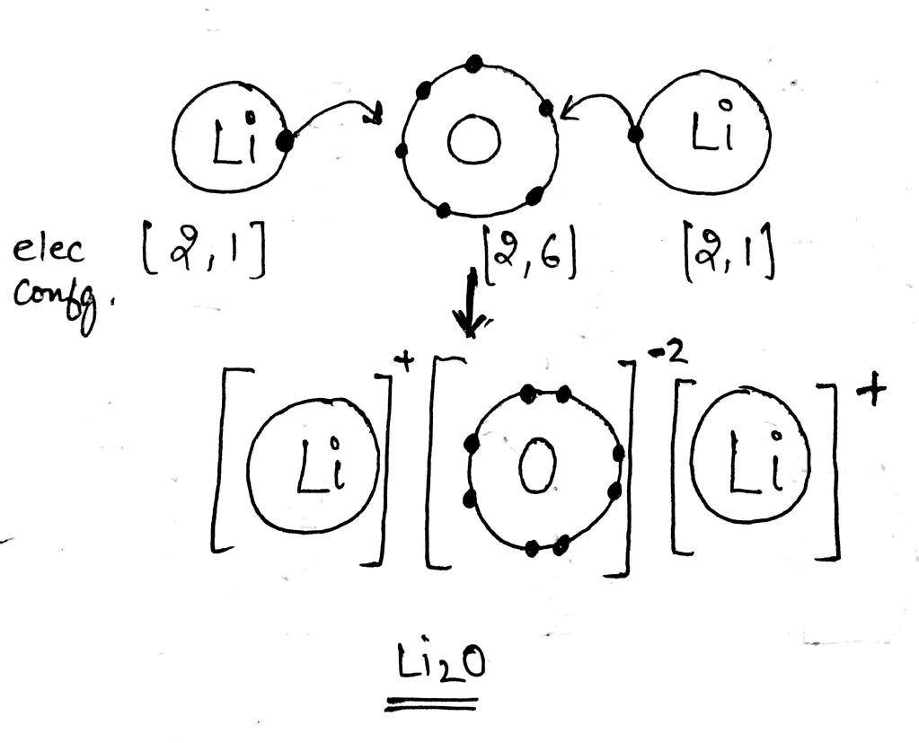 Lewis Dot Diagram For Lithium