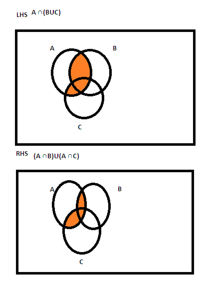 Prove By Venn Diagram A Intersection B U C A Intersection