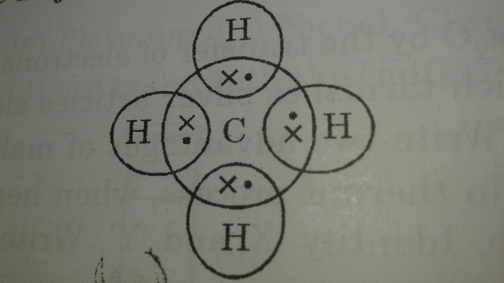 Draw The Electron Dot Structure Of The Main Covalent Compound Present In Compressed Natural Gas