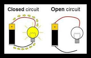 And Closed Circuit