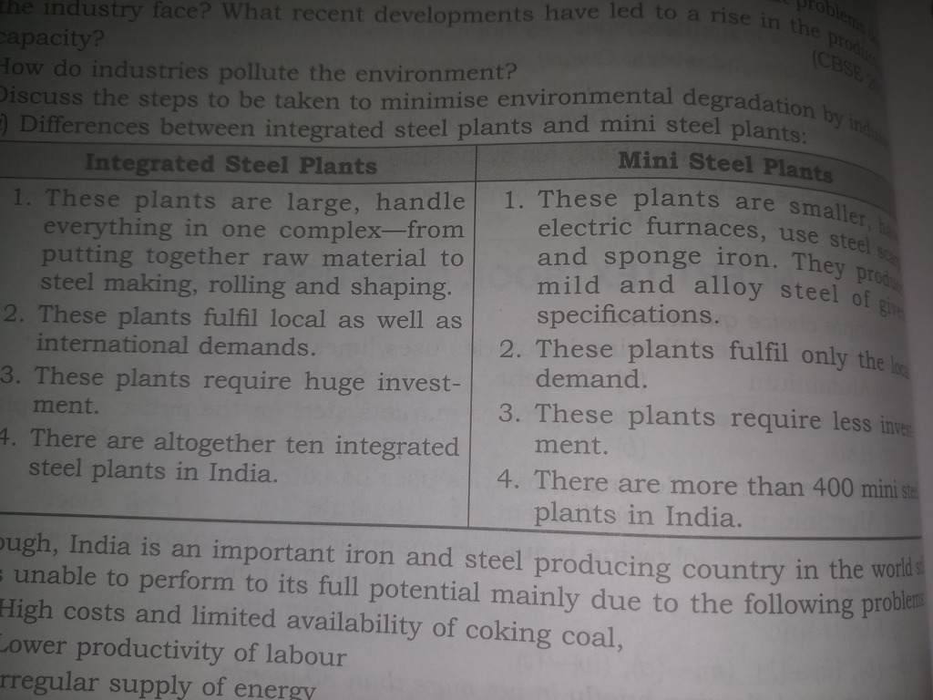 Difference Between Mini Steel Plants And Integrated Steel