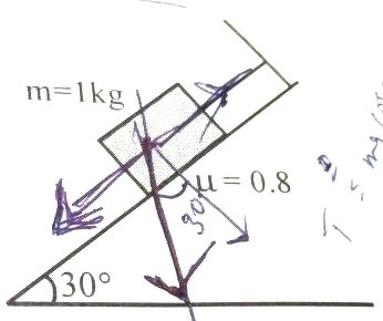 Q For the arrangement shown in the figure the tension in the