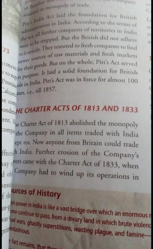 monopoly act india