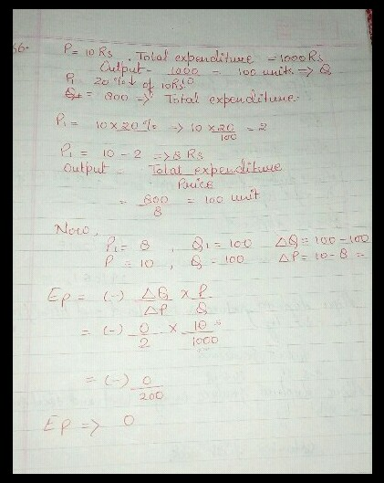 Solution Of Elasticity Of Demand Chapter Of Book Sandeep Garg