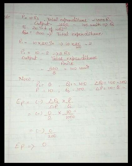 Solution Of Elasticity Of Demand Chapter Of Book Sandeep Garg Economics Theory Of Consumer Behaviour 10387487 Meritnation Com