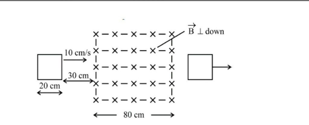 Electromagnetic Induction, Popular Questions: CBSE Class 12