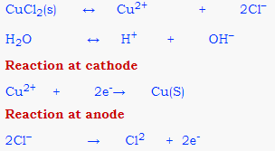 Level III 8 - Chemistry - Electrochemistry - 13090475