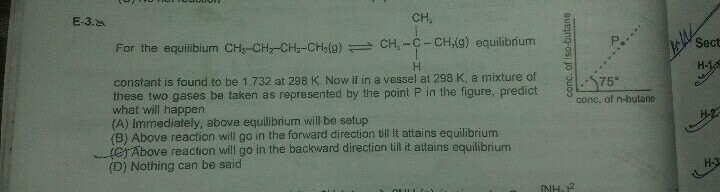 how to solve chemical equilibrium problems