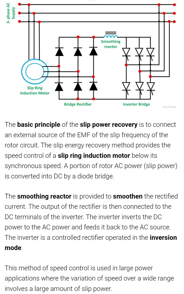 Draw a schematic diagram of slip power recovery scheme for 3