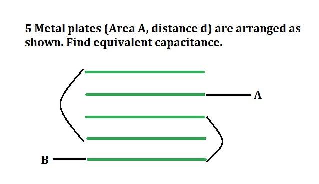 equivalent capacitance metal plates