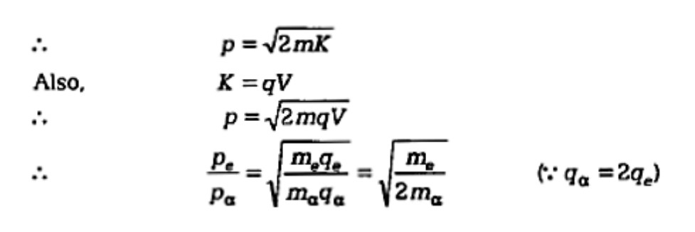 the ratio of momentum of an electron and an Alpha particle which are