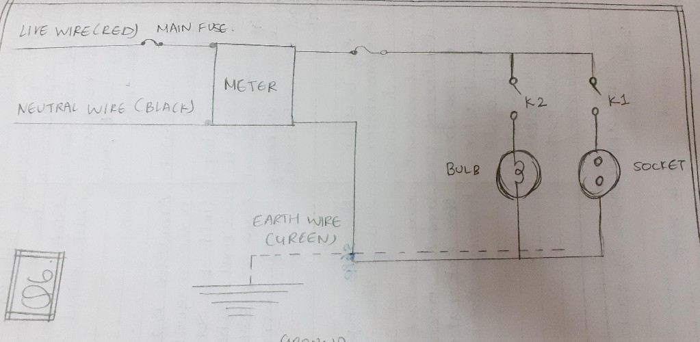 Draw A Schematic Diagram Of A Common Domestic Power Circuit Consists Of One Power Point And One Electric Bulb Science Magnetic Effects Of Electric Current 13938069 Meritnation Com