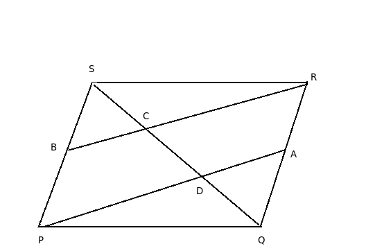 PQRS is a quadrilateral in which A, B, C, and D are the